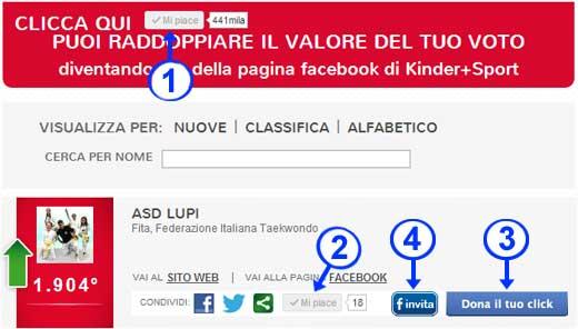 Un click ... un voto all'A. S. D. Taekwondo Lupi e ... un grazie a te