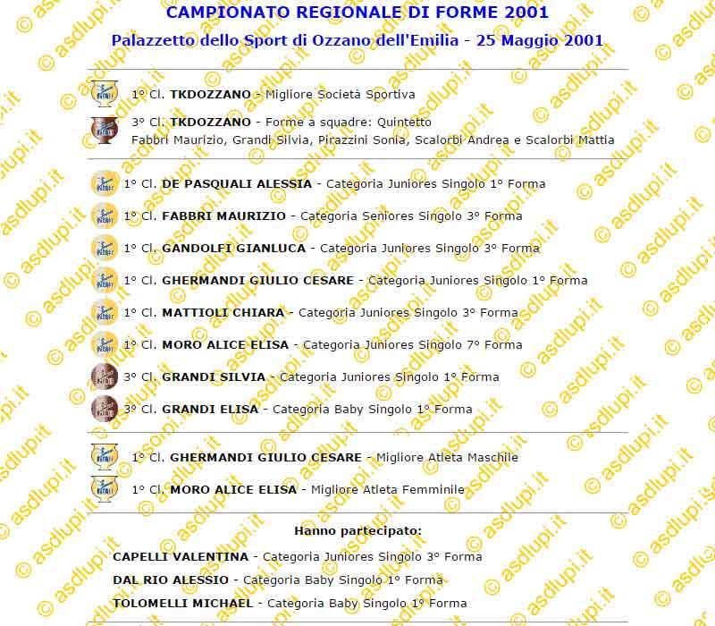Campionato Regionale Taekwondo 2001 a Ozzano dell'Emilia